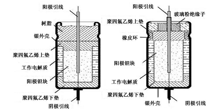 钽电容内部结构图.png